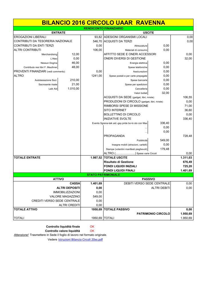 bilancio circolo 2016